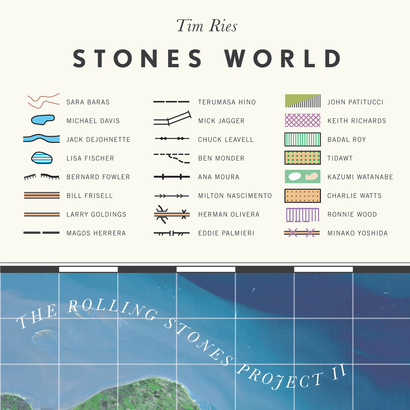 Stones World by Tim Ries cover